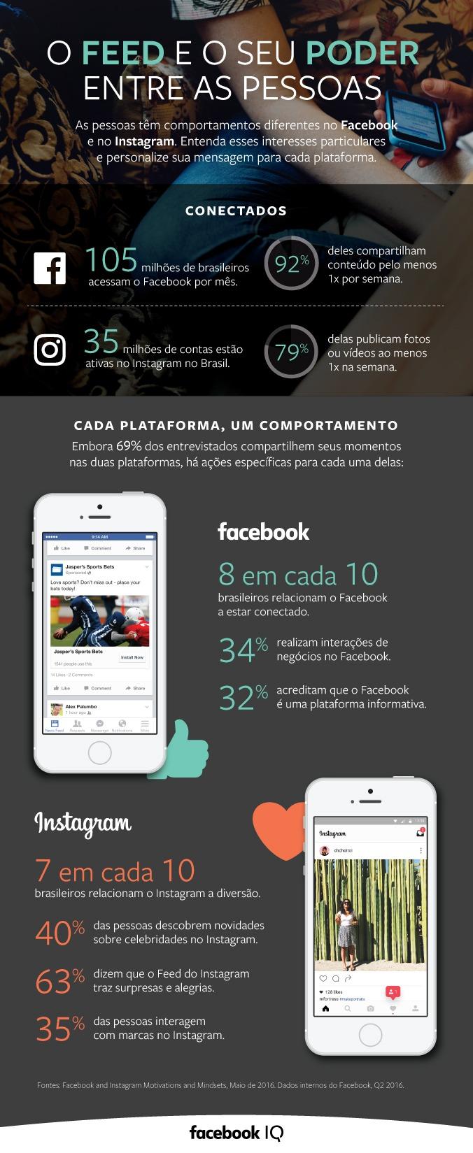 pesquisa facebook iq